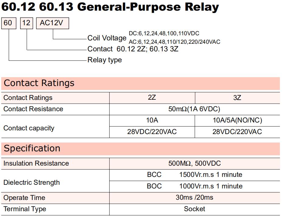 General Purpose Relay-60.12
