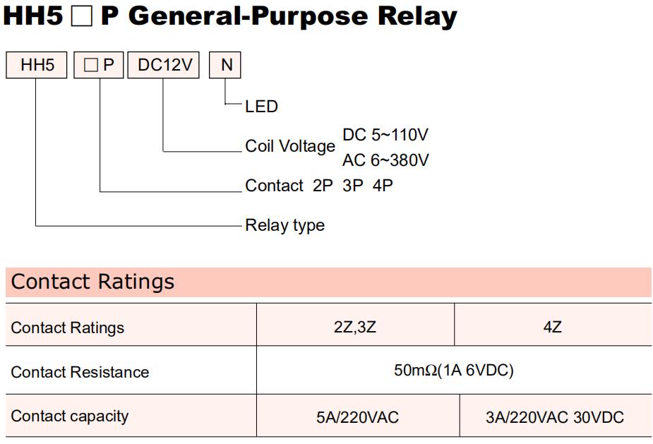 General Purpose Relay-MY2