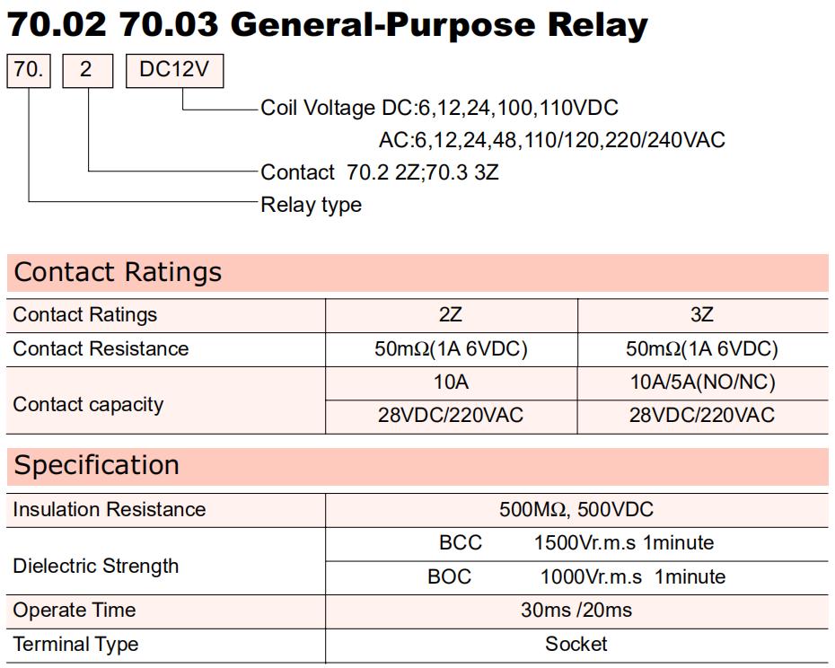 General Purpose Relay-70.2