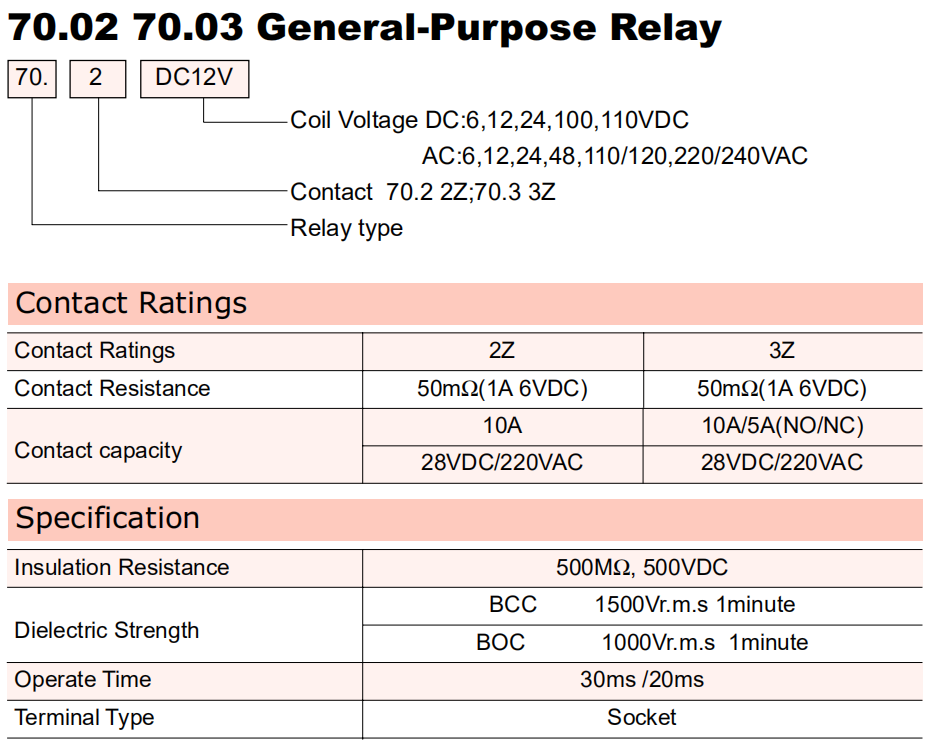 General Purpose Relay-70.3